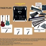 stageplan-breakout
